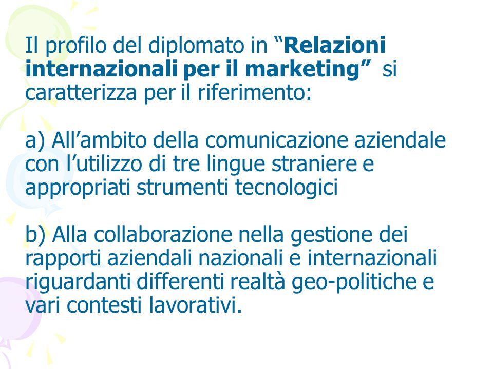 Il profilo del diplomato in Relazioni internazionali per il marketing si caratterizza per il riferimento: