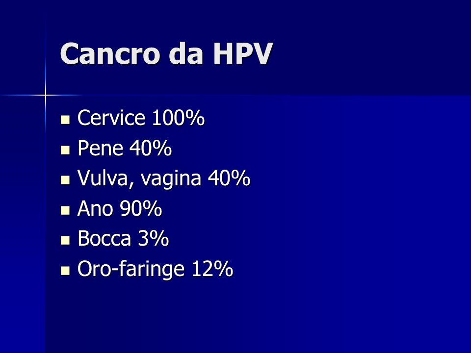 Cancro da HPV Cervice 100% Pene 40% Vulva, vagina 40% Ano 90% Bocca 3%