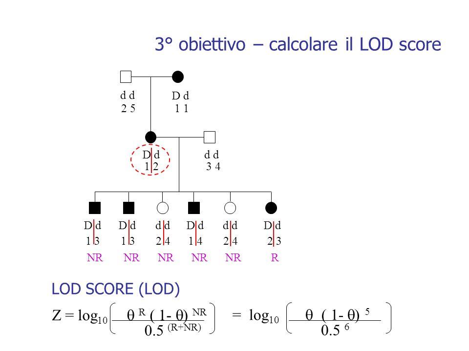 3° obiettivo – calcolare il LOD score