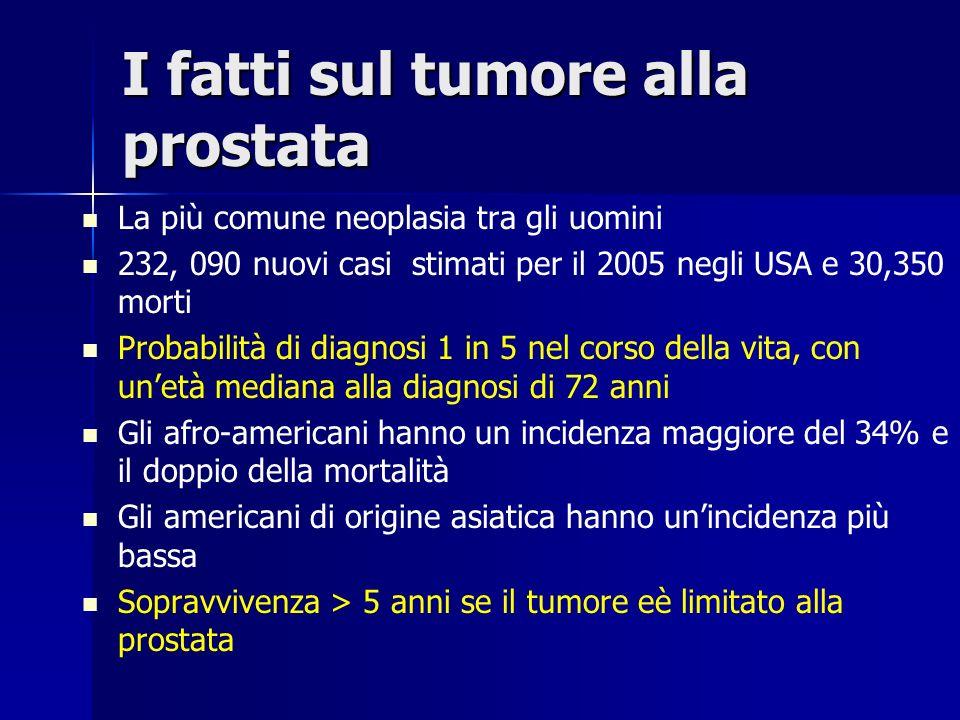 I fatti sul tumore alla prostata