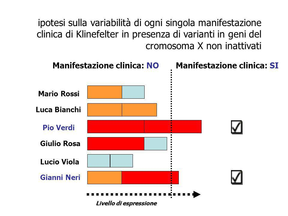Manifestazione clinica: NO Manifestazione clinica: SI
