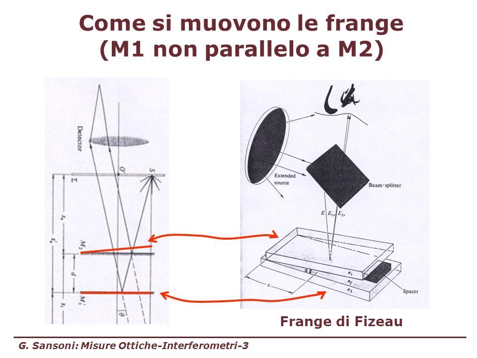 Come si muovono le frange (M1 non parallelo a M2)