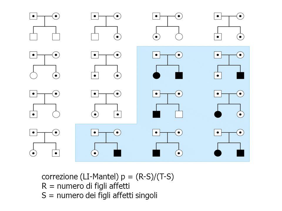 correzione (LI-Mantel) p = (R-S)/(T-S)