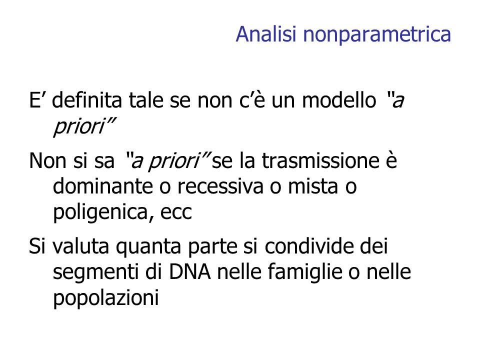 Analisi nonparametrica