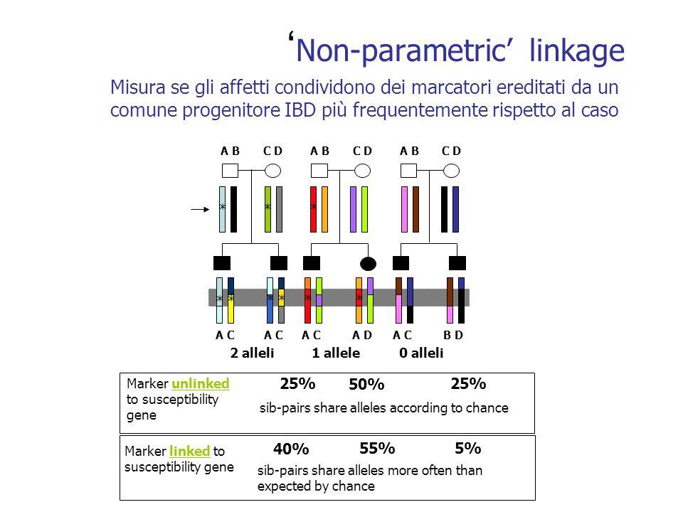 'Non-parametric' linkage