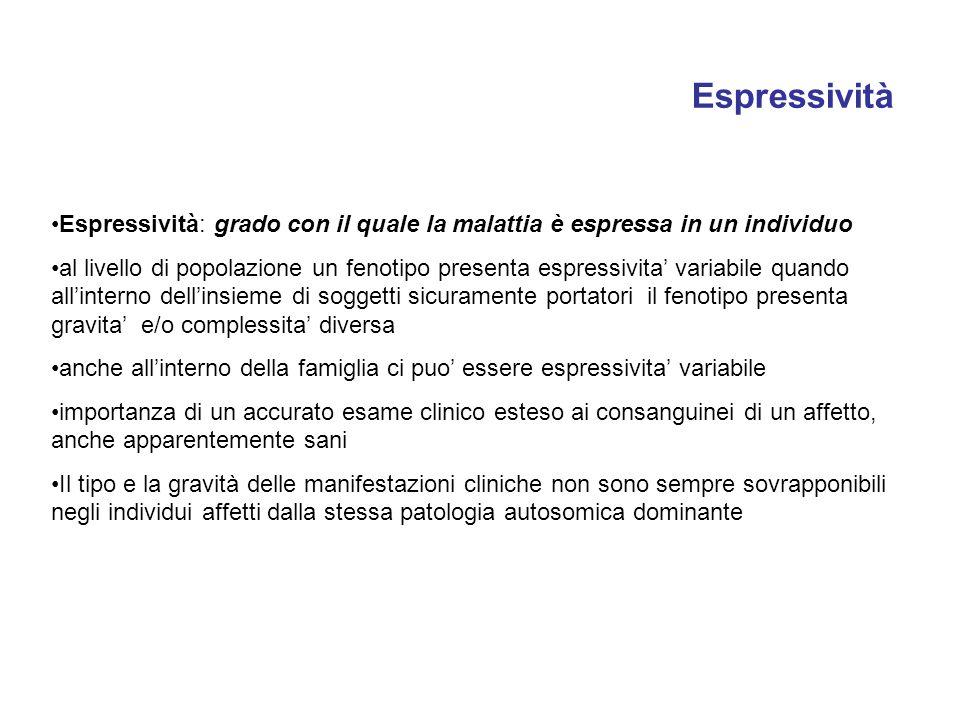 EspressivitàEspressività: grado con il quale la malattia è espressa in un individuo.