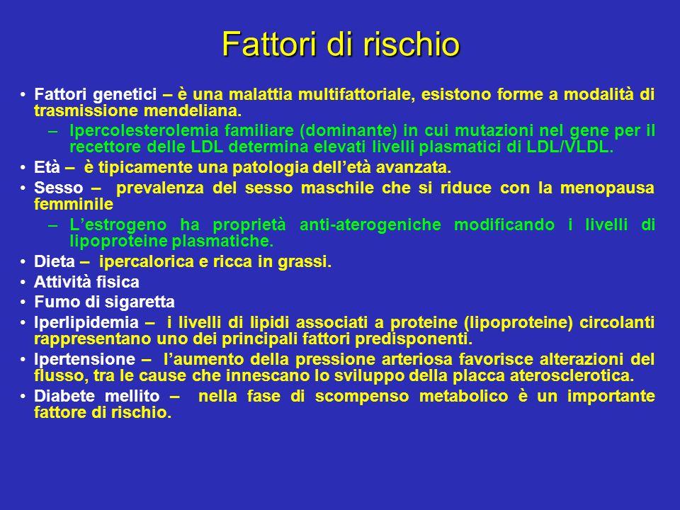 Fattori di rischio Fattori genetici – è una malattia multifattoriale, esistono forme a modalità di trasmissione mendeliana.