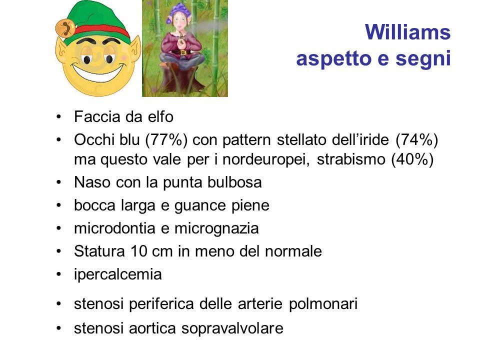 Williams aspetto e segni