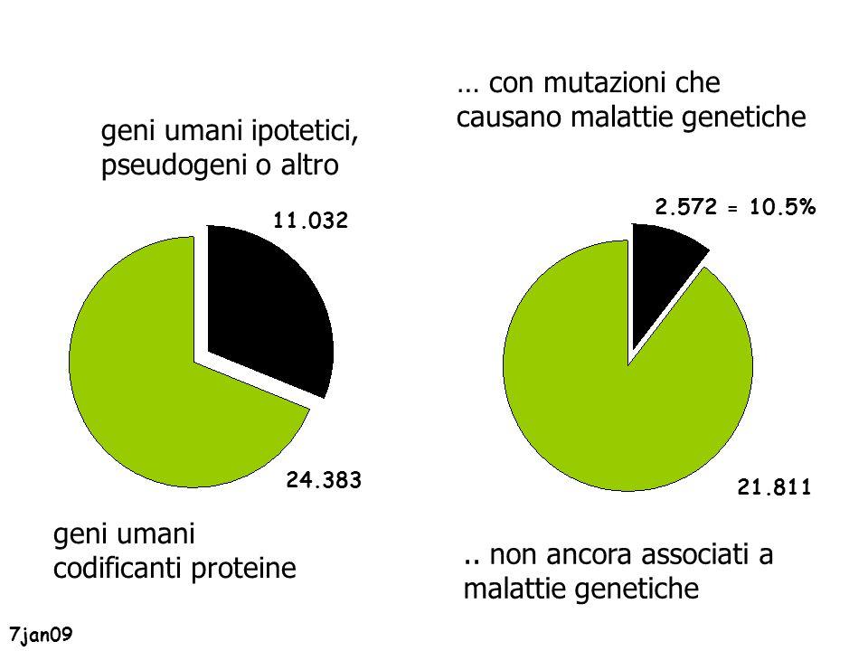 … con mutazioni che causano malattie genetiche