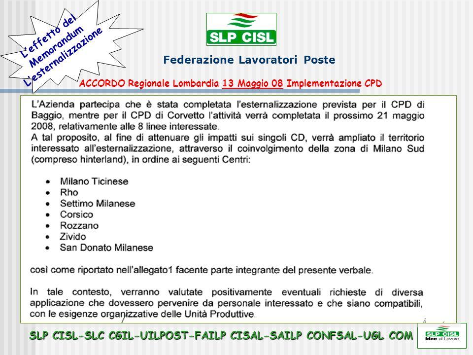 ACCORDO Regionale Lombardia 13 Maggio 08 Implementazione CPD