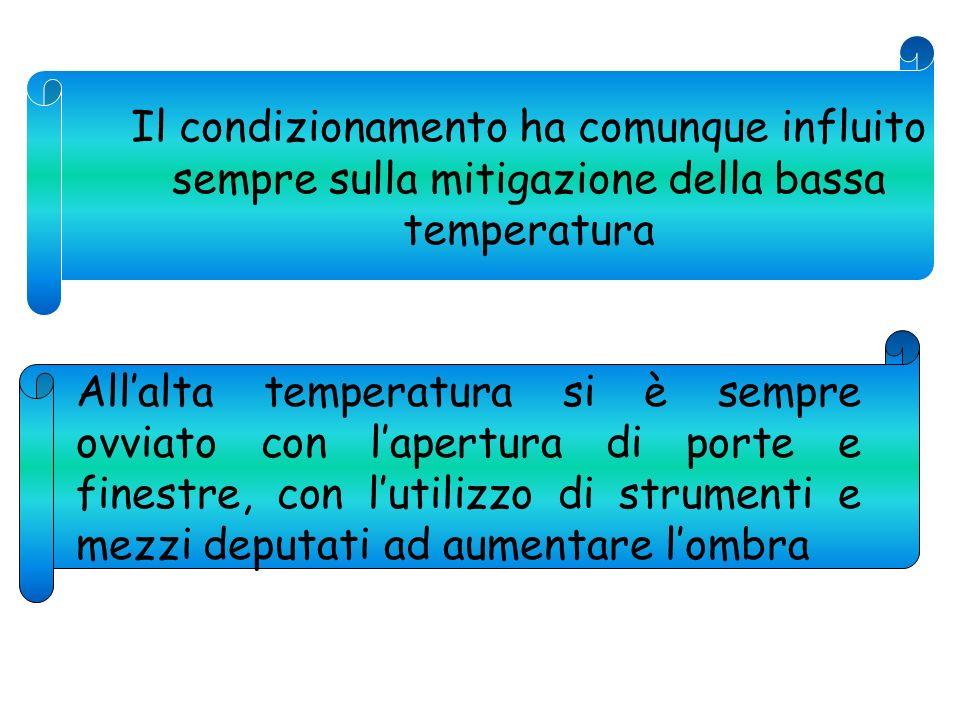 Il condizionamento ha comunque influito sempre sulla mitigazione della bassa temperatura