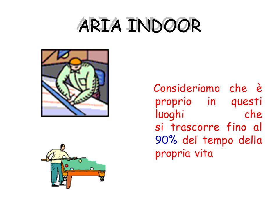 ARIA INDOOR Consideriamo che è proprio in questi luoghi che si trascorre fino al 90% del tempo della propria vita.