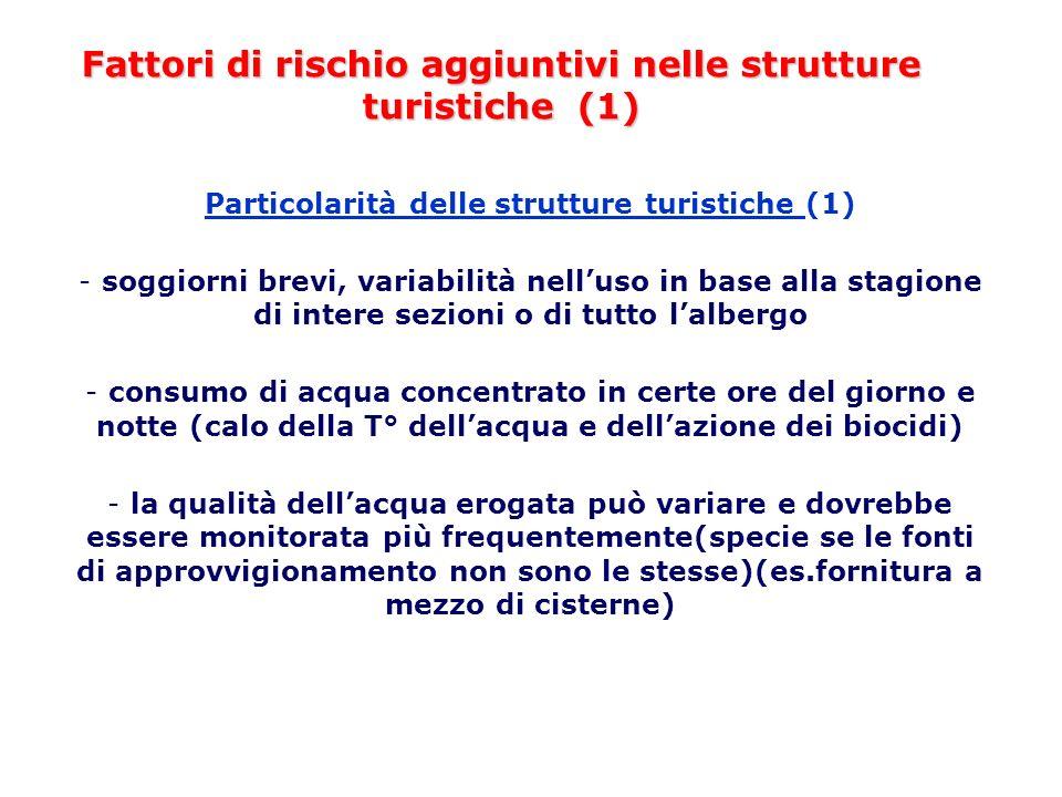 Fattori di rischio aggiuntivi nelle strutture turistiche (1)
