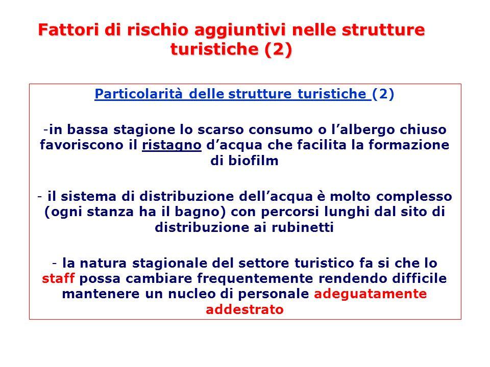 Fattori di rischio aggiuntivi nelle strutture turistiche (2)