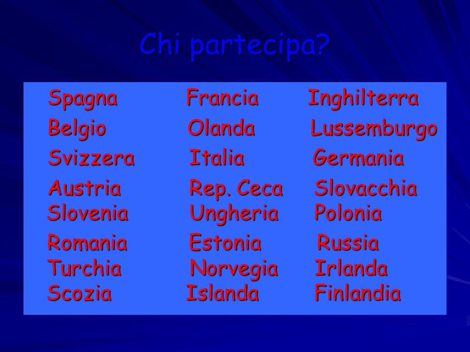 Chi partecipa Spagna Francia Inghilterra Belgio Olanda Lussemburgo