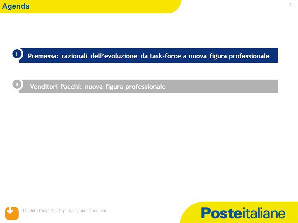 Agenda I. Premessa: razionali dell'evoluzione da task-force a nuova figura professionale.