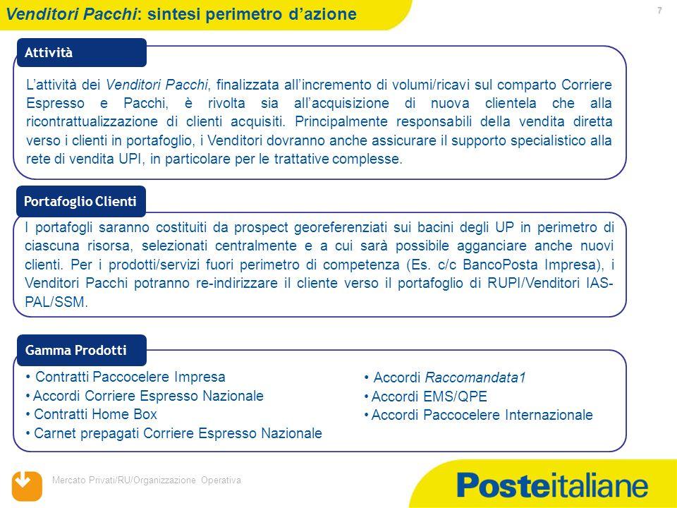 Venditori Pacchi: sintesi perimetro d'azione