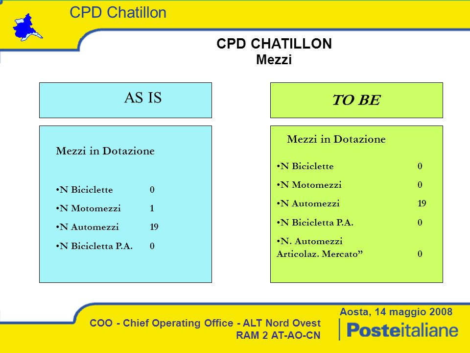 CPD Chatillon AS IS TO BE CPD CHATILLON Mezzi Mezzi in Dotazione
