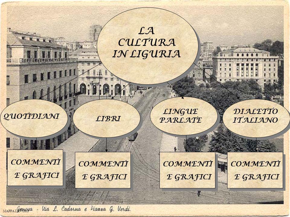 LA CULTURA IN LIGURIA LINGUE PARLATE DIALETTO ITALIANO QUOTIDIANI