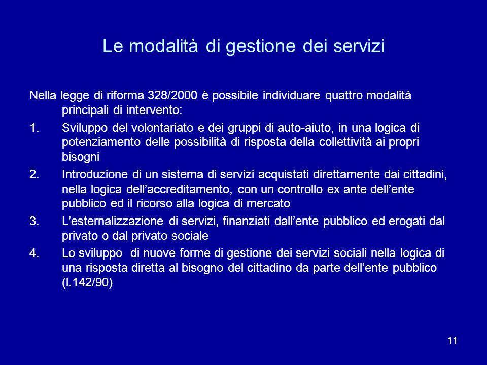 Le modalità di gestione dei servizi