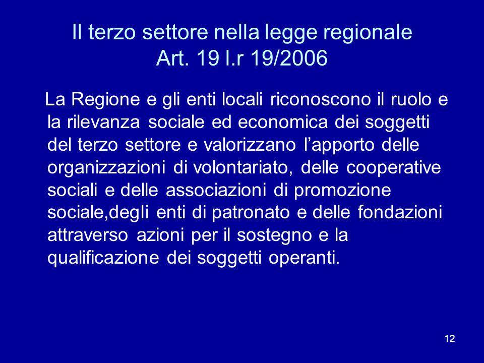 Il terzo settore nella legge regionale Art. 19 l.r 19/2006