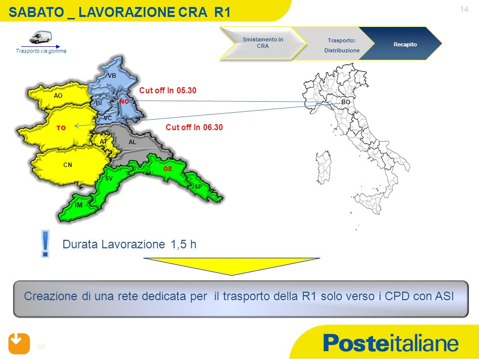 ! SABATO _ LAVORAZIONE CRA R1 Durata Lavorazione 1,5 h