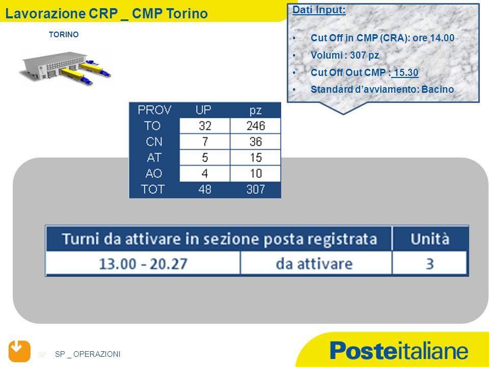 Lavorazione CRP _ CMP Torino