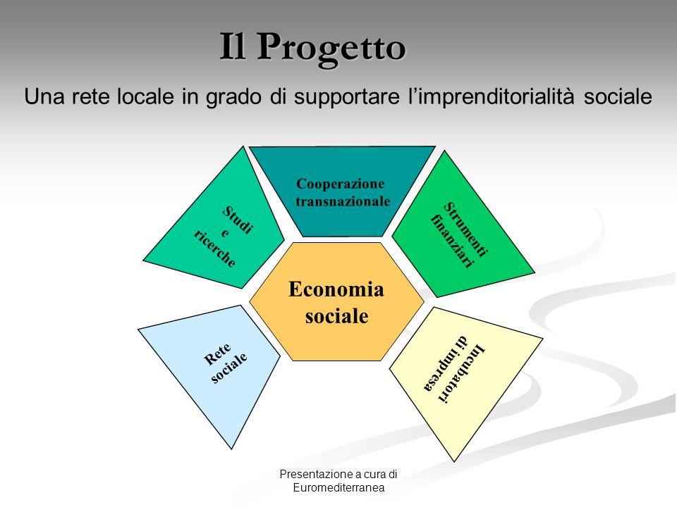 Presentazione a cura di Euromediterranea