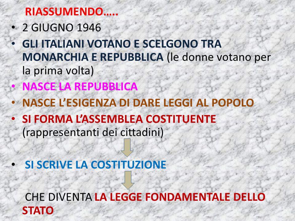 RIASSUMENDO….. 2 GIUGNO 1946. GLI ITALIANI VOTANO E SCELGONO TRA MONARCHIA E REPUBBLICA (le donne votano per la prima volta)