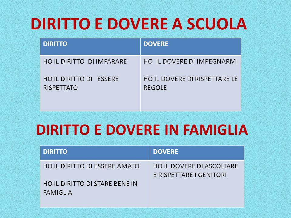 DIRITTO E DOVERE A SCUOLA