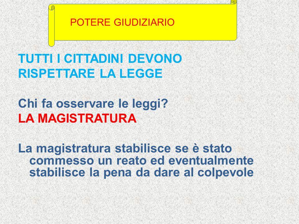 Cittadinanza e costituzione ppt video online scaricare for Chi fa le leggi in italia