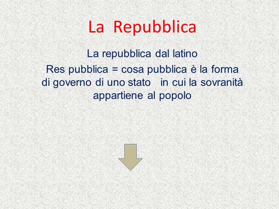 La repubblica dal latino