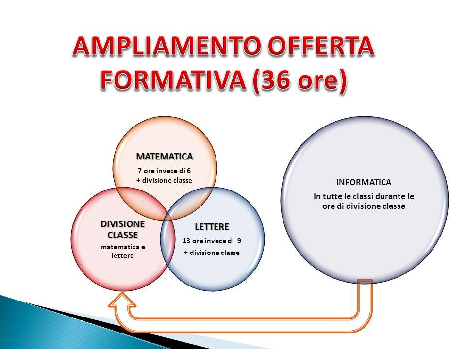 AMPLIAMENTO OFFERTA FORMATIVA (36 ore)
