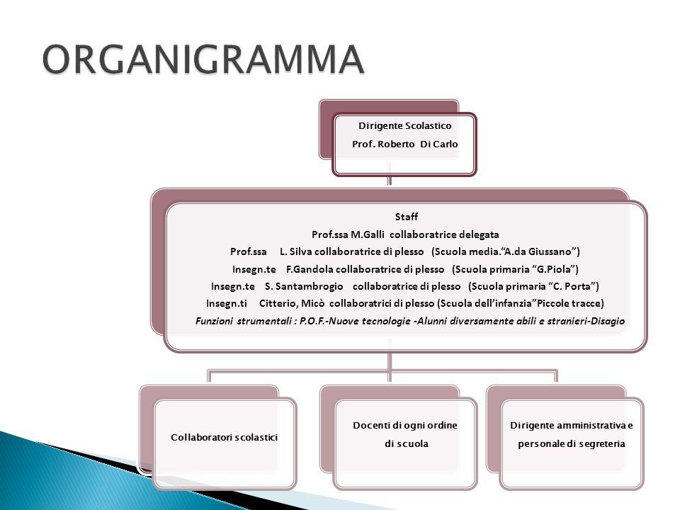 ORGANIGRAMMA Staff Prof.ssa M.Galli collaboratrice delegata