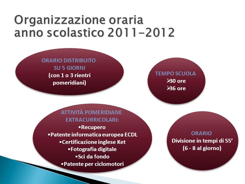 Organizzazione oraria anno scolastico 2011-2012