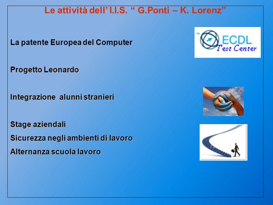 Le attività dell' I.I.S. G.Ponti – K. Lorenz