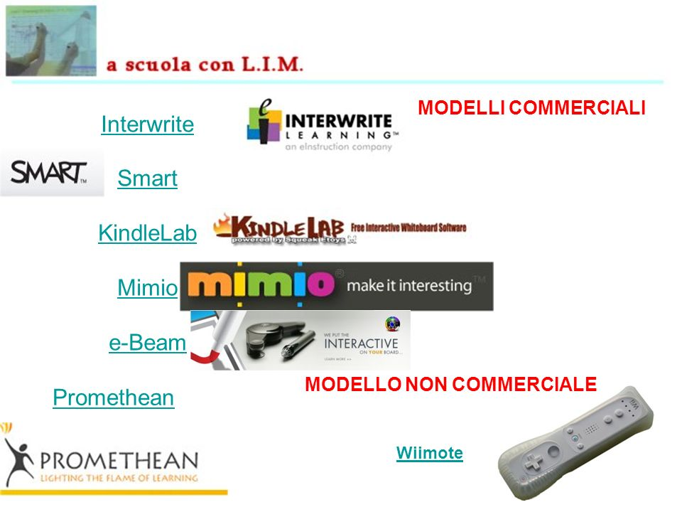 Interwrite Smart KindleLab Mimio e-Beam Promethean MODELLI COMMERCIALI