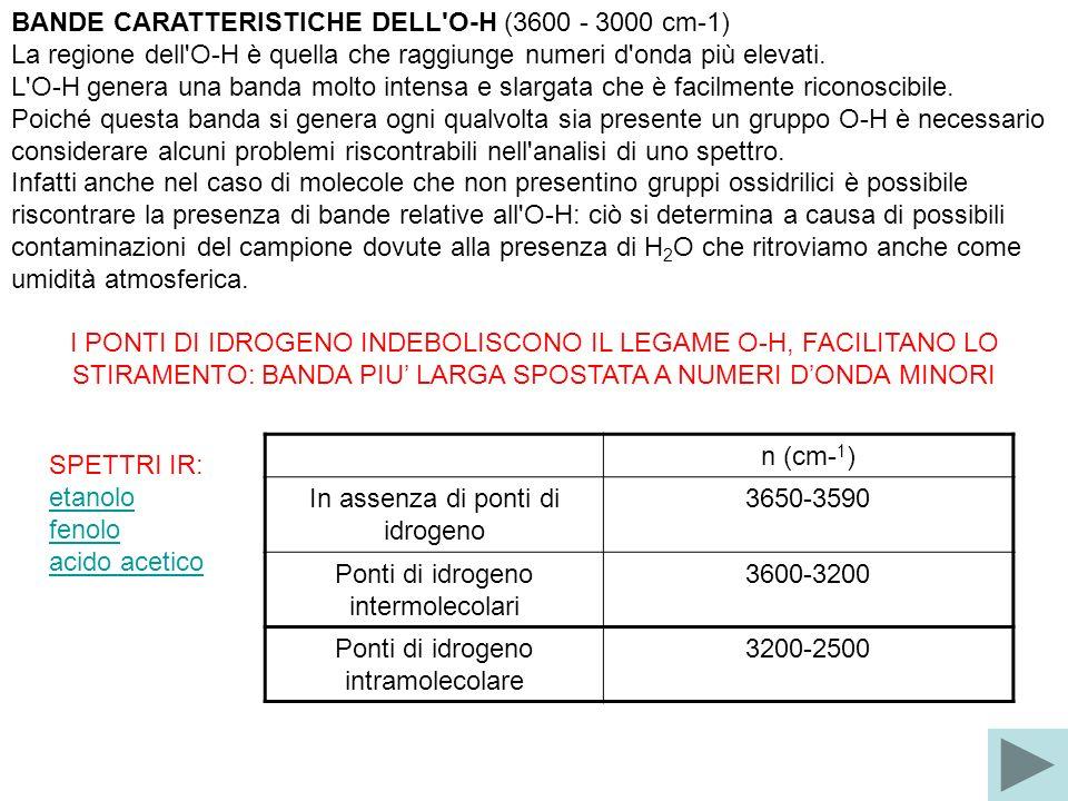 BANDE CARATTERISTICHE DELL O-H (3600 - 3000 cm-1)