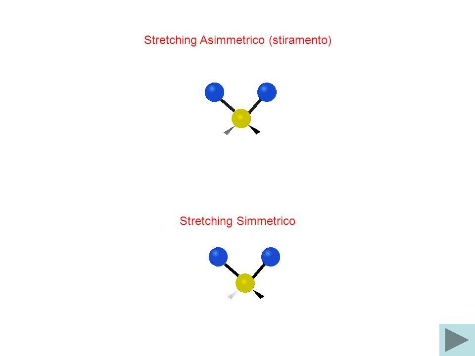 Stretching Asimmetrico (stiramento)