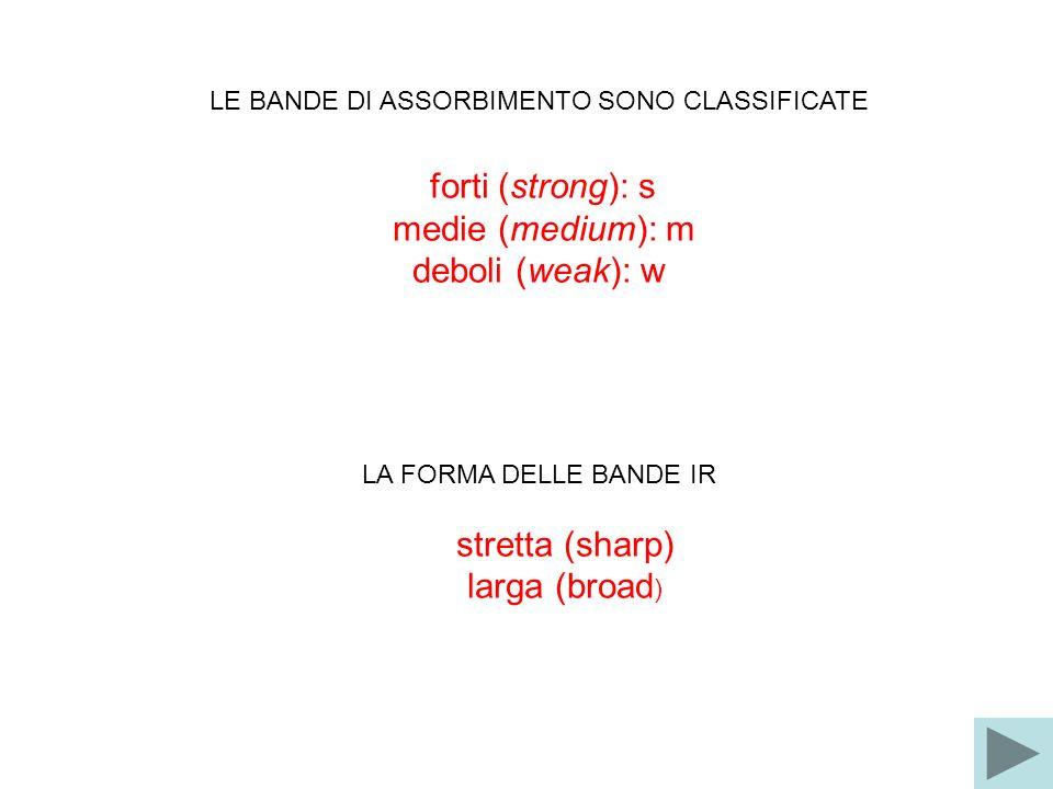 LE BANDE DI ASSORBIMENTO SONO CLASSIFICATE