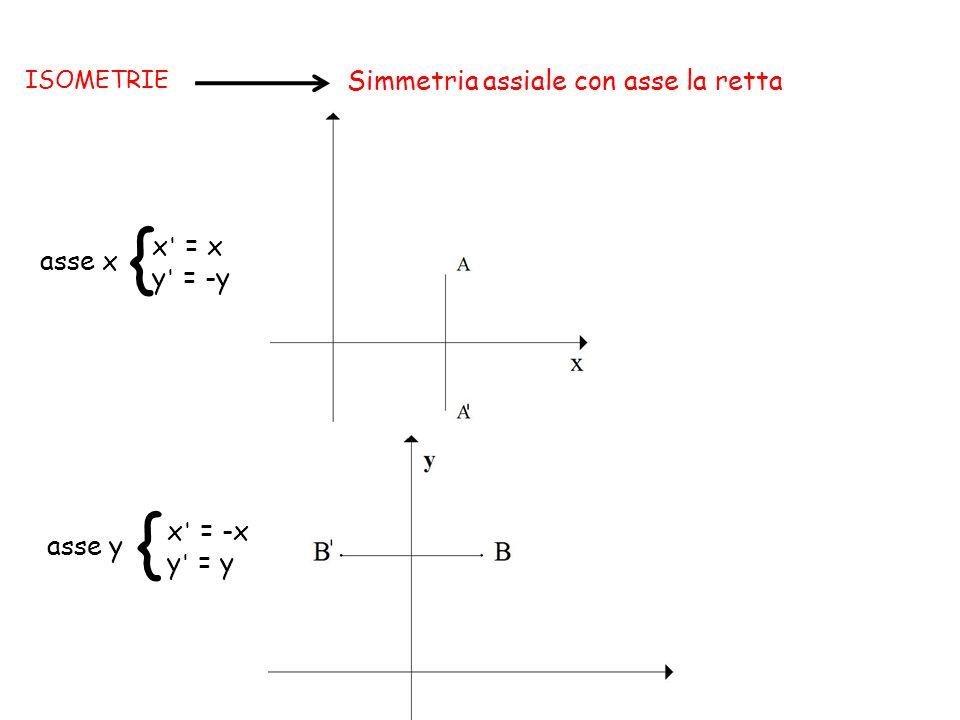 { { Simmetria assiale con asse la retta x = x asse x y = -y x = -x