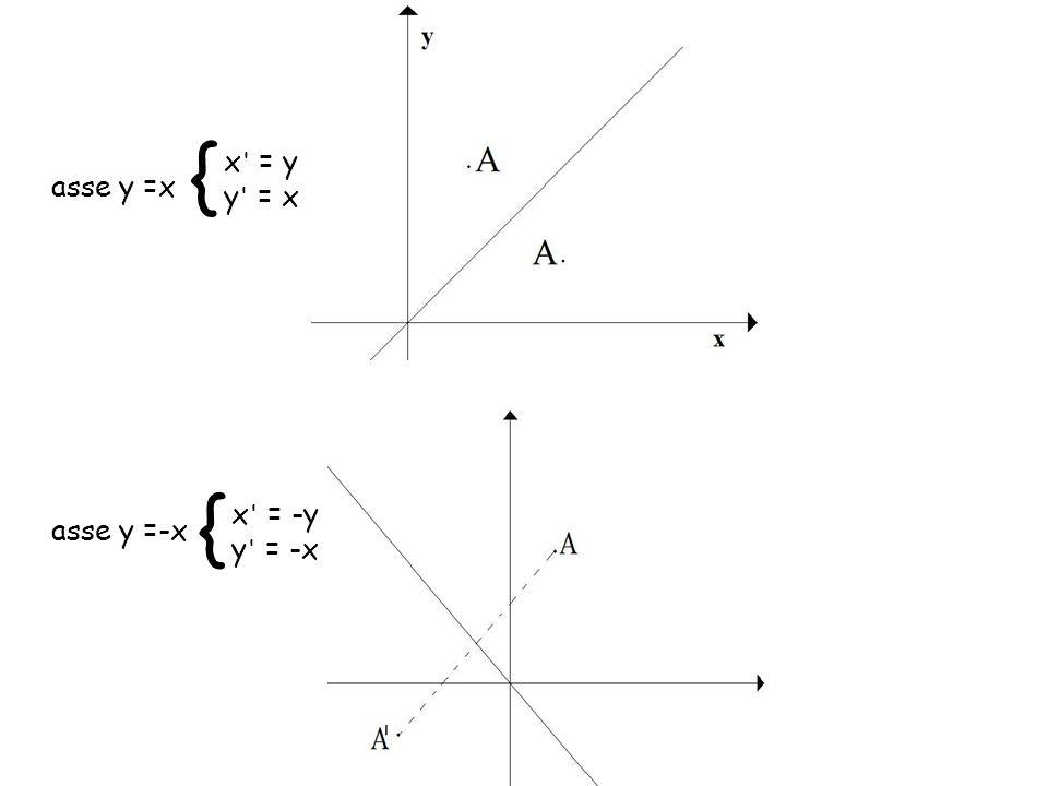{ x = y y = x asse y =x { x = -y y = -x asse y =-x