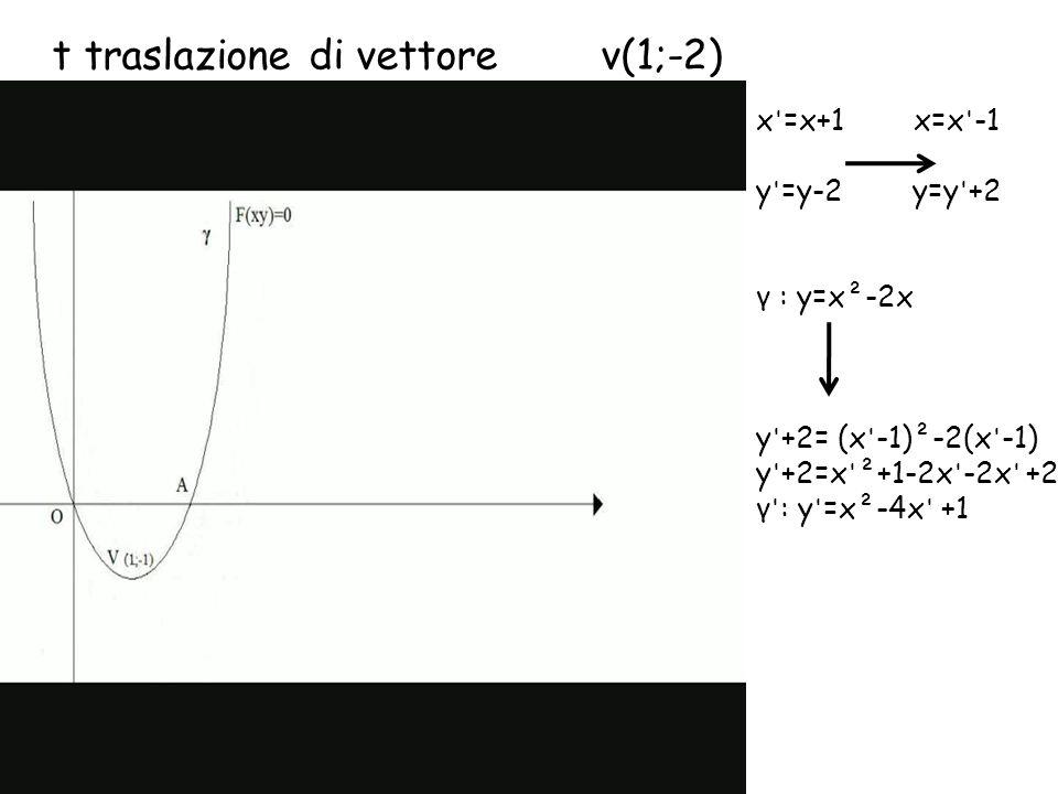 t traslazione di vettore v(1;-2)