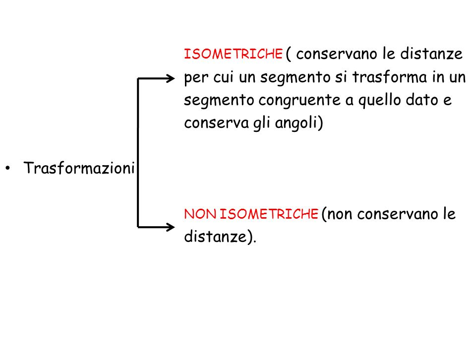 ISOMETRICHE ( conservano le distanze