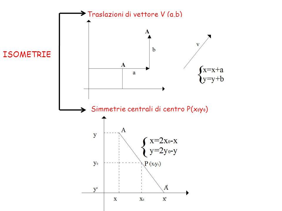 ISOMETRIE Traslazioni di vettore V (a,b)