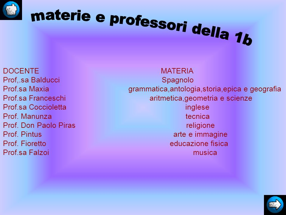 materie e professori della 1b