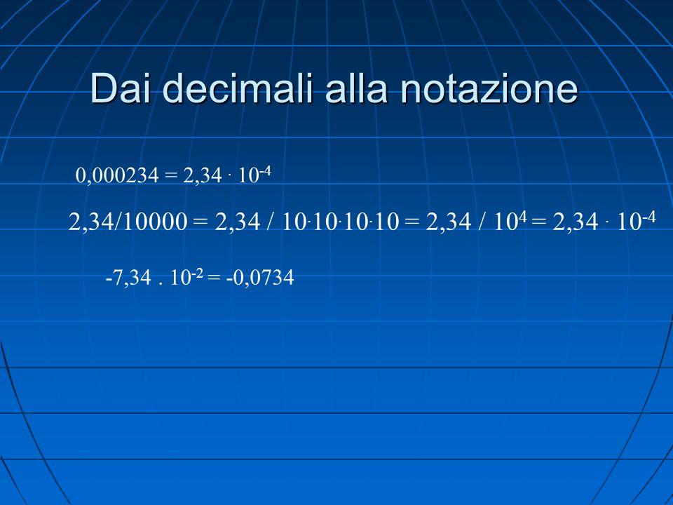 Dai decimali alla notazione