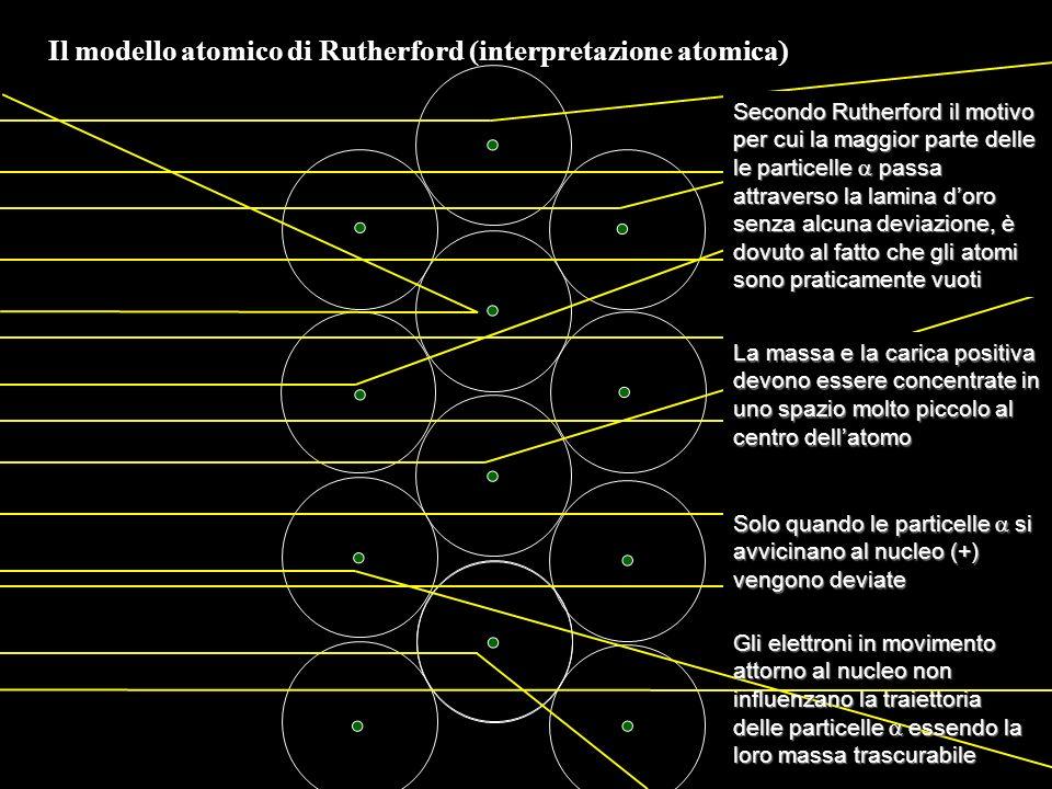 Il modello atomico di Rutherford (interpretazione atomica