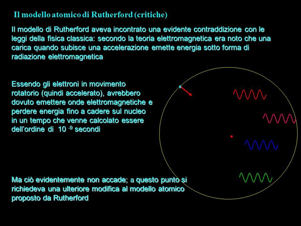 Il modello atomico di Rutherford (critiche)