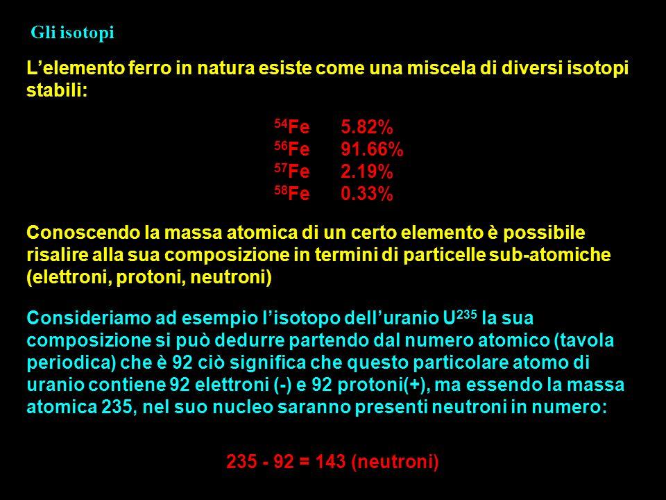 Gli isotopi L'elemento ferro in natura esiste come una miscela di diversi isotopi stabili: 54Fe 5.82%